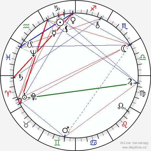 Ladislav Stroupežnický wikipedie wiki 2020, 2021 horoskop