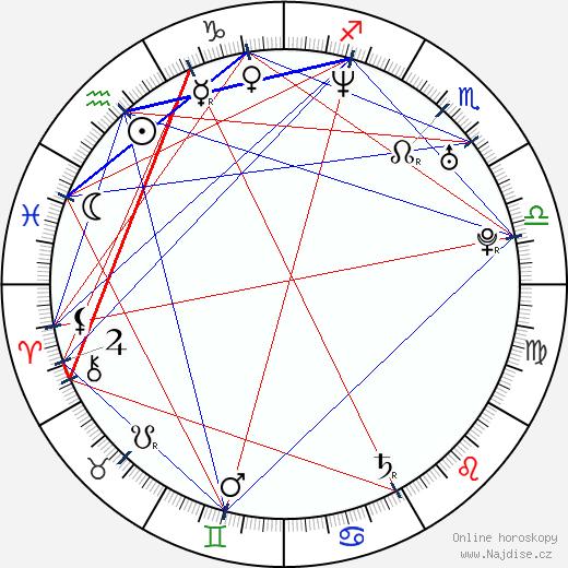 Laďka Něrgešová wikipedie wiki 2020, 2021 horoskop