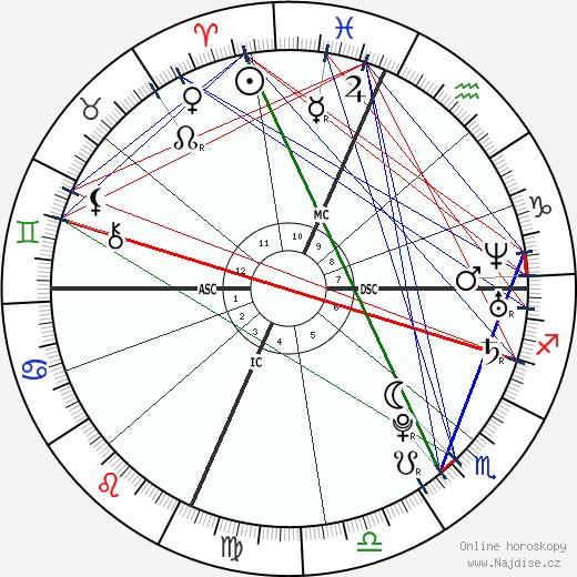 Lady Gaga wikipedie wiki 2020, 2021 horoskop