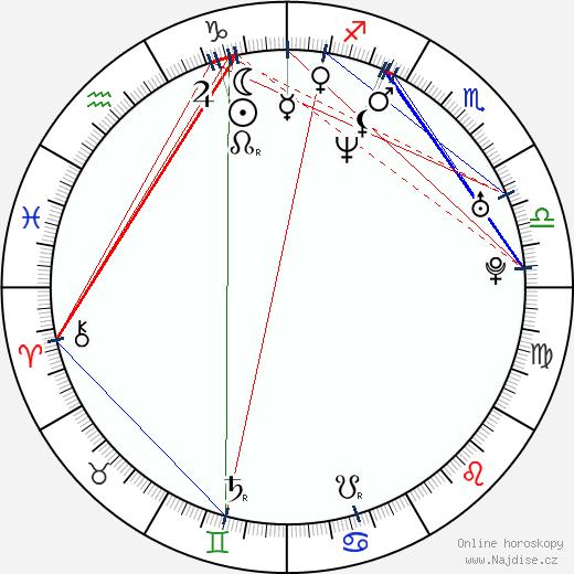 Laia Marull wikipedie wiki 2018, 2019 horoskop