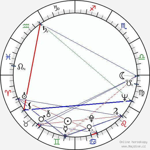 Lalo Schifrin wikipedie wiki 2019, 2020 horoskop