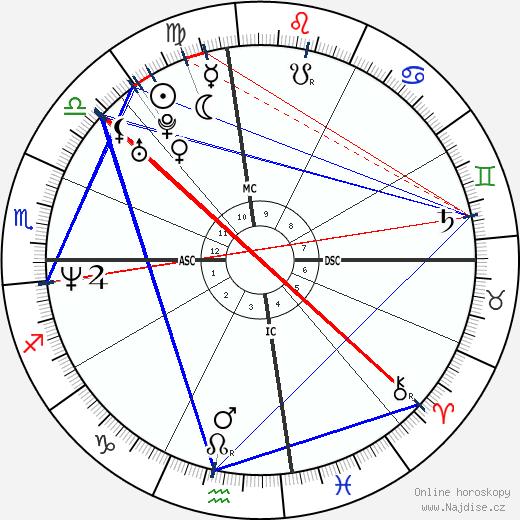 Lance Armstrong wikipedie wiki 2018, 2019 horoskop