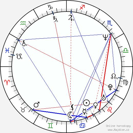 Lance Guest wikipedie wiki 2020, 2021 horoskop