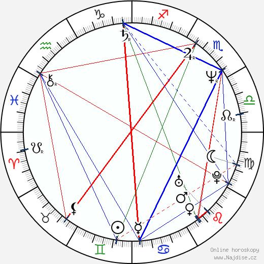 Lance Kinsey wikipedie wiki 2018, 2019 horoskop