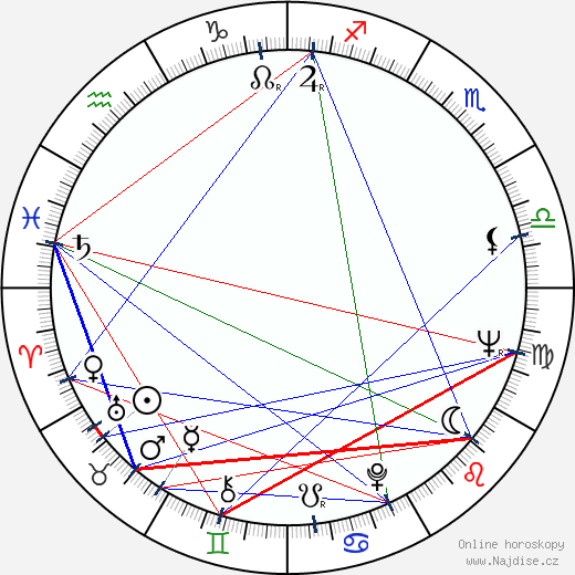 Lane Smith wikipedie wiki 2017, 2018 horoskop