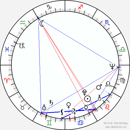Lanny Flaherty wikipedie wiki 2019, 2020 horoskop