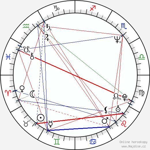 Lar Park-Lincoln wikipedie wiki 2019, 2020 horoskop