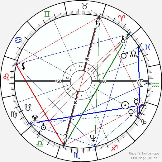 Lara Fabian wikipedie wiki 2018, 2019 horoskop