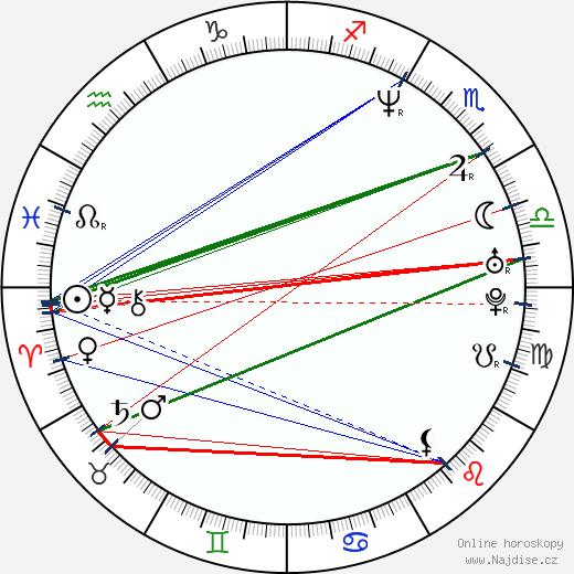 Lara Flynn Boyle wikipedie wiki 2018, 2019 horoskop