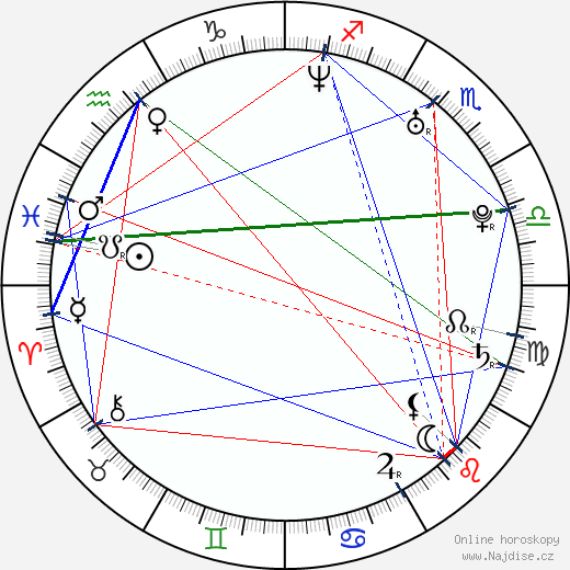 Lara Kelly wikipedie wiki 2018, 2019 horoskop
