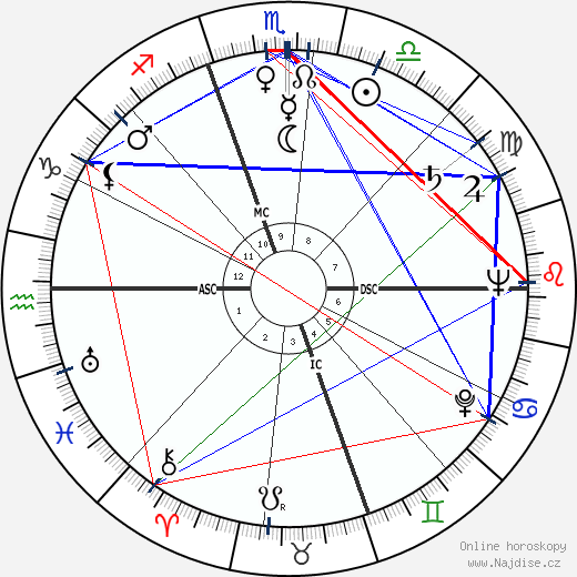 Laraine Day wikipedie wiki 2018, 2019 horoskop