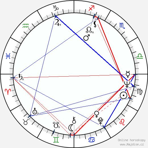 Larisa Kadočnikova wikipedie wiki 2019, 2020 horoskop