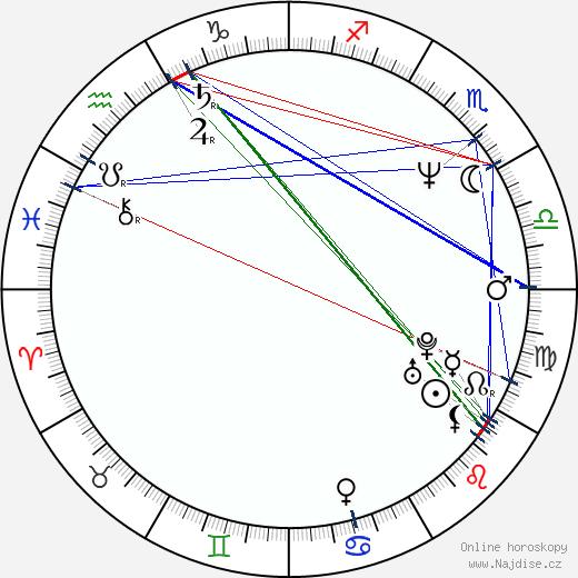 Larry B. Scott wikipedie wiki 2020, 2021 horoskop