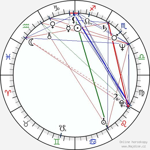 Larry Cahn wikipedie wiki 2018, 2019 horoskop