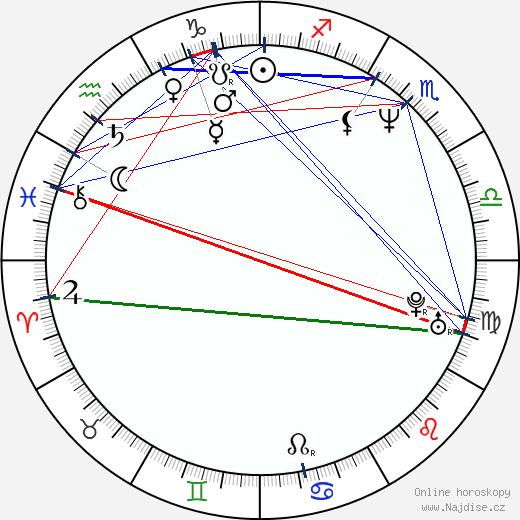 Larry Day wikipedie wiki 2019, 2020 horoskop