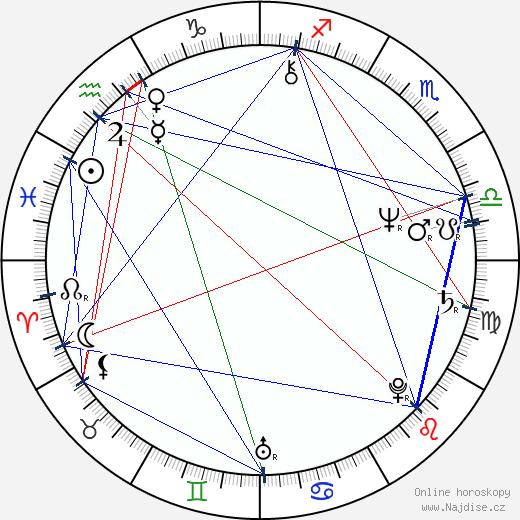 Larry Drake wikipedie wiki 2020, 2021 horoskop