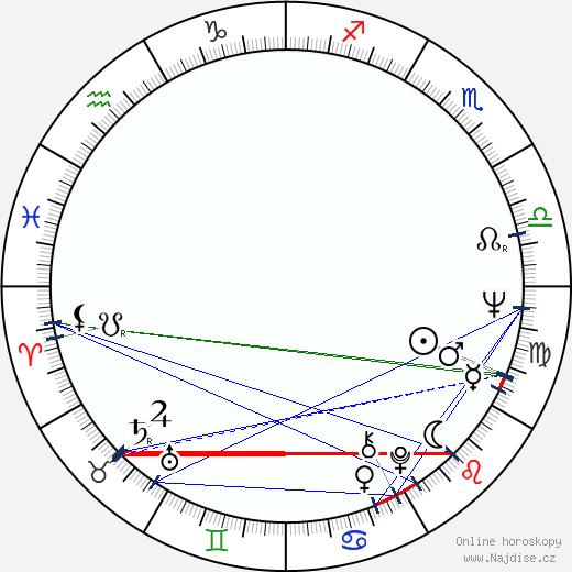 Larry Hankin wikipedie wiki 2017, 2018 horoskop