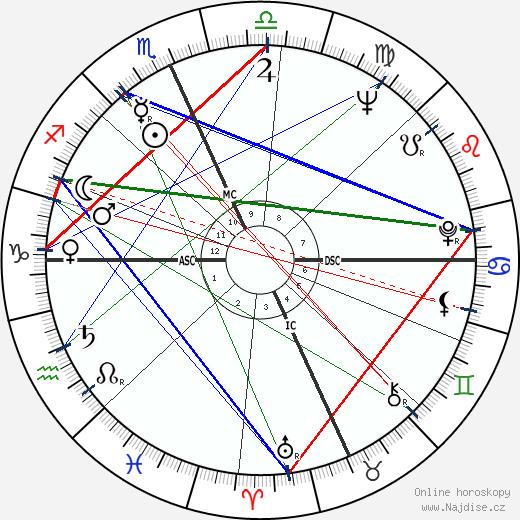 Larry King wikipedie wiki 2020, 2021 horoskop