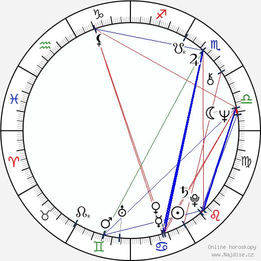 Larry Manetti wikipedie wiki 2020, 2021 horoskop