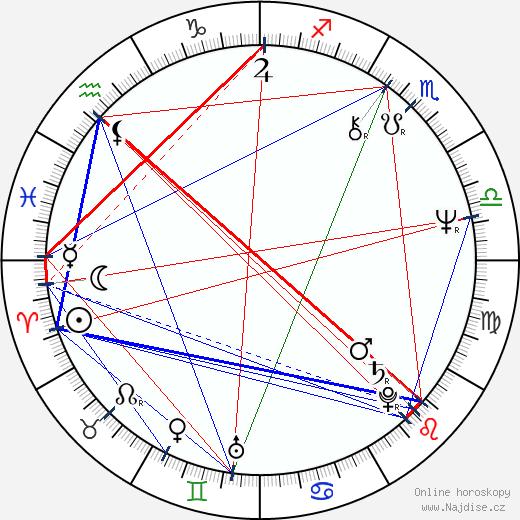 Larry Mikan wikipedie wiki 2019, 2020 horoskop