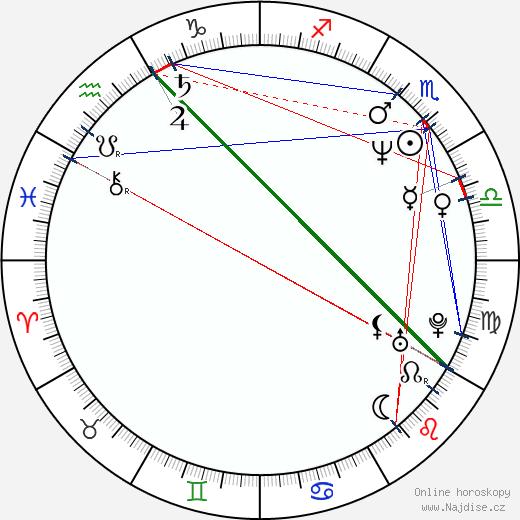 Larry Mullen Jr. wikipedie wiki 2018, 2019 horoskop