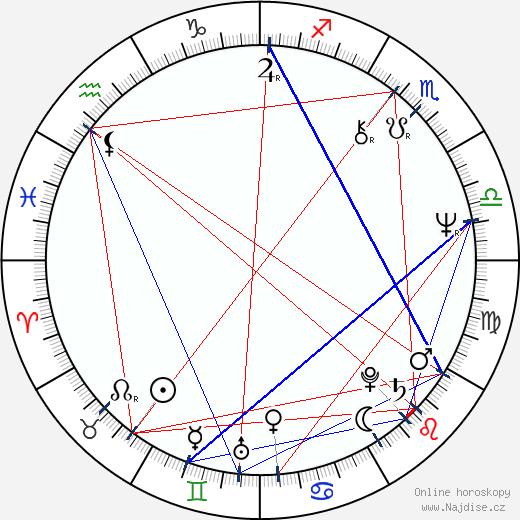 Larry Vigus wikipedie wiki 2019, 2020 horoskop