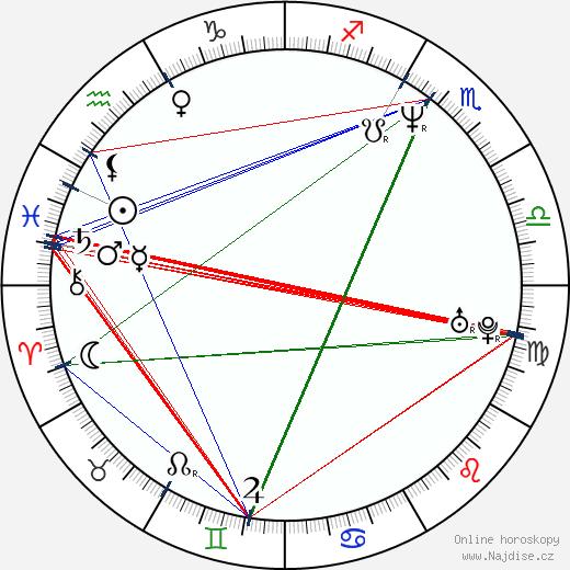 Lars Arentz-Hansen wikipedie wiki 2018, 2019 horoskop