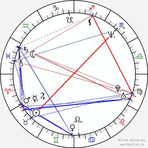 Lars Mikkelsen wikipedie wiki 2017, 2018 horoskop