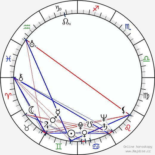 Lash La Rue wikipedie wiki 2018, 2019 horoskop