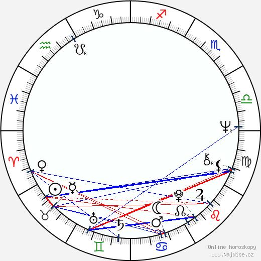 Lasse Dahlberg wikipedie wiki 2019, 2020 horoskop