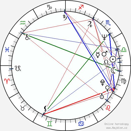 Lasse Paasikko wikipedie wiki 2017, 2018 horoskop