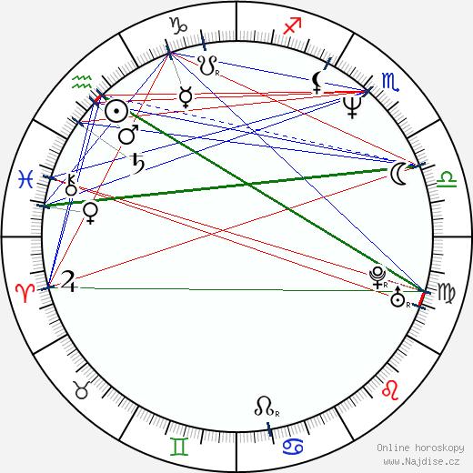 Latham Gaines wikipedie wiki 2019, 2020 horoskop