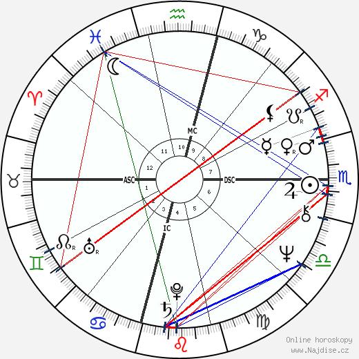 Laura Bush wikipedie wiki 2018, 2019 horoskop