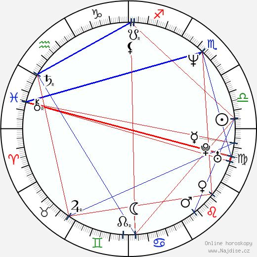 Laura Cerón wikipedie wiki 2018, 2019 horoskop