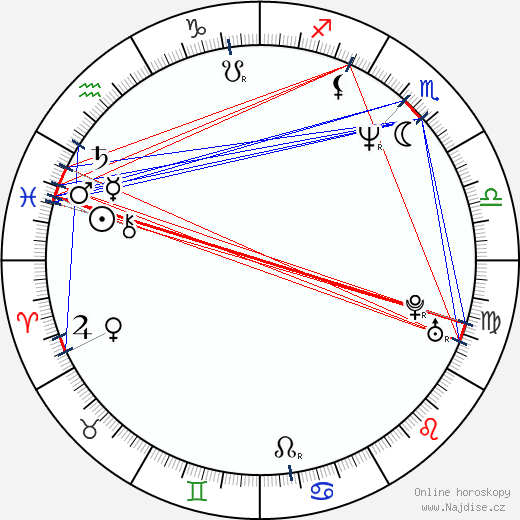 Laura Harring wikipedie wiki 2019, 2020 horoskop