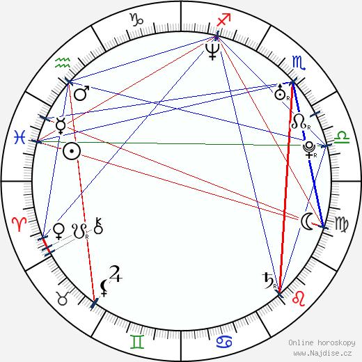 Laura Howard wikipedie wiki 2018, 2019 horoskop
