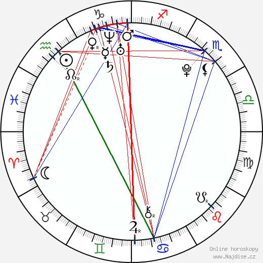 Laura Marling wikipedie wiki 2018, 2019 horoskop
