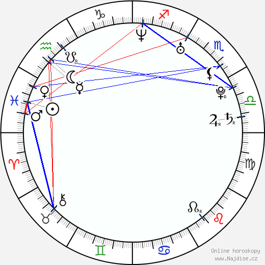 Laura Michelle Kelly wikipedie wiki 2018, 2019 horoskop