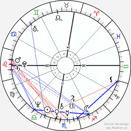 Laura Nyro wikipedie wiki 2020, 2021 horoskop