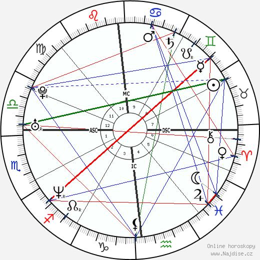 Laura Pausini wikipedie wiki 2017, 2018 horoskop