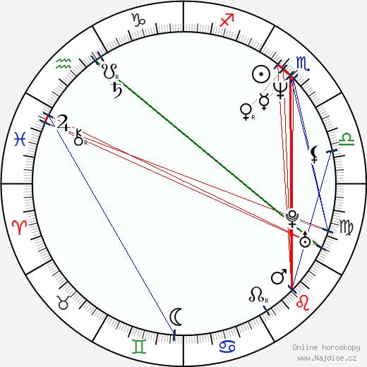 Laura San Giacomo wikipedie wiki 2019, 2020 horoskop