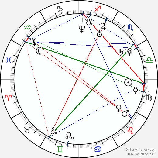 Laura Shields wikipedie wiki 2017, 2018 horoskop