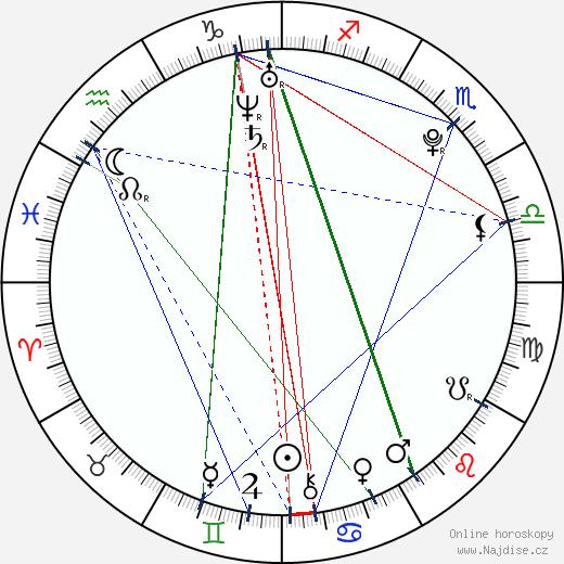 Lauren Bennett wikipedie wiki 2019, 2020 horoskop