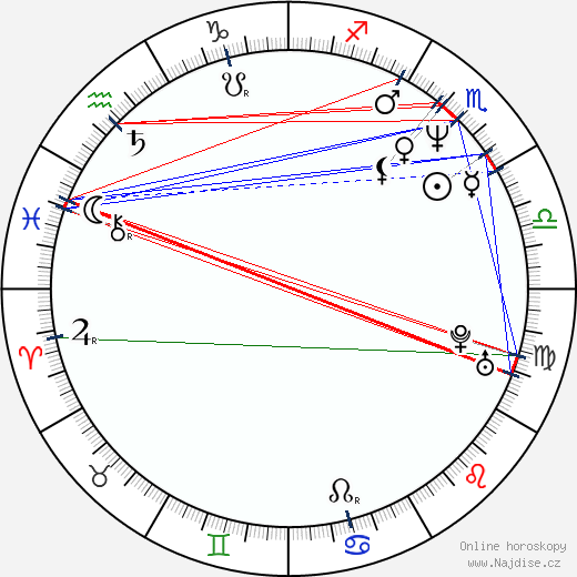 Lauren Holly wikipedie wiki 2019, 2020 horoskop