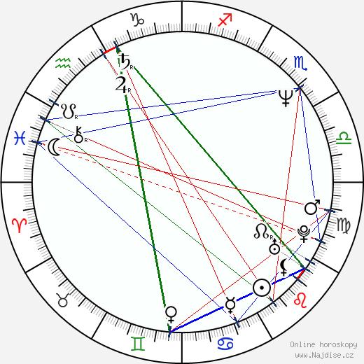 Laurence Fishburne wikipedie wiki 2020, 2021 horoskop