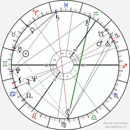 Laurence Olivier wikipedie wiki 2018, 2019 horoskop