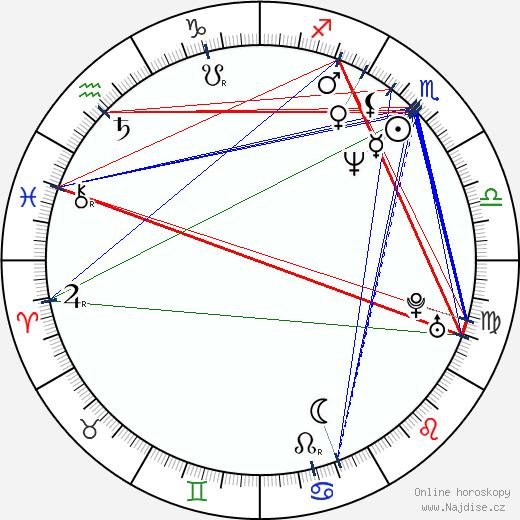Laurene Powell Jobs wikipedie wiki 2018, 2019 horoskop