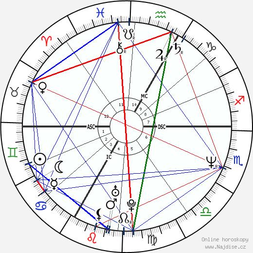 Laurent Boutonnat wikipedie wiki 2018, 2019 horoskop