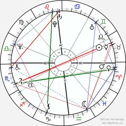 Laurent Cabrol wikipedie wiki 2018, 2019 horoskop