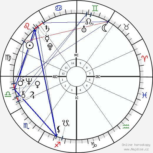 Laurent Fabius wikipedie wiki 2018, 2019 horoskop